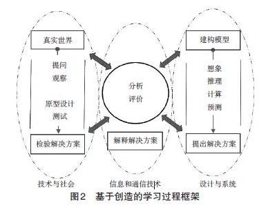 随着产业结构变化,产业链趋于扁平化